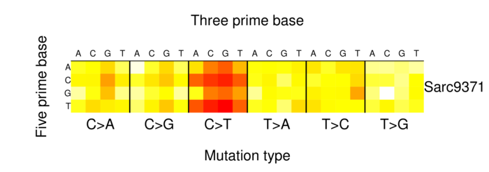 heatmap image for 1303910