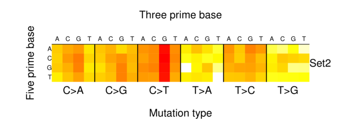 heatmap image for 1659820