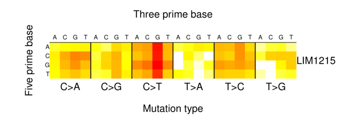 heatmap image for 2162949