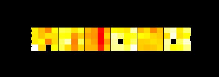 heatmap image for 907798